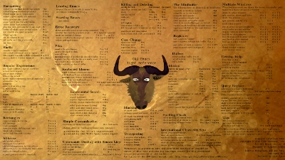 Reference card with GNU face