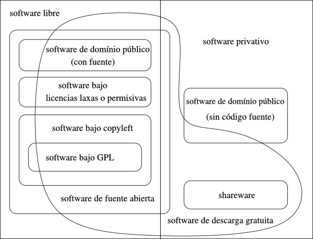 http://www.gnu.org/philosophy/category.es.png