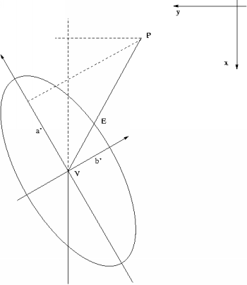 fig/gama-local-adj-ellipse-g