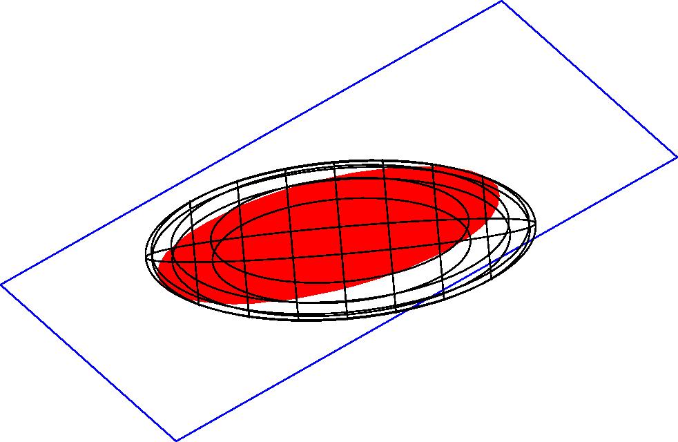Vector parallel to xz plane