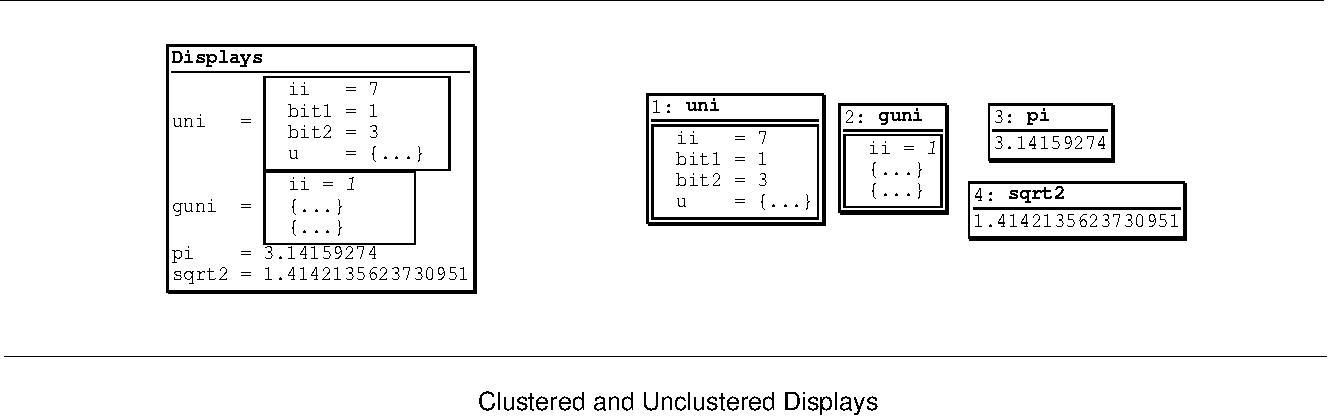 Clustering Displays