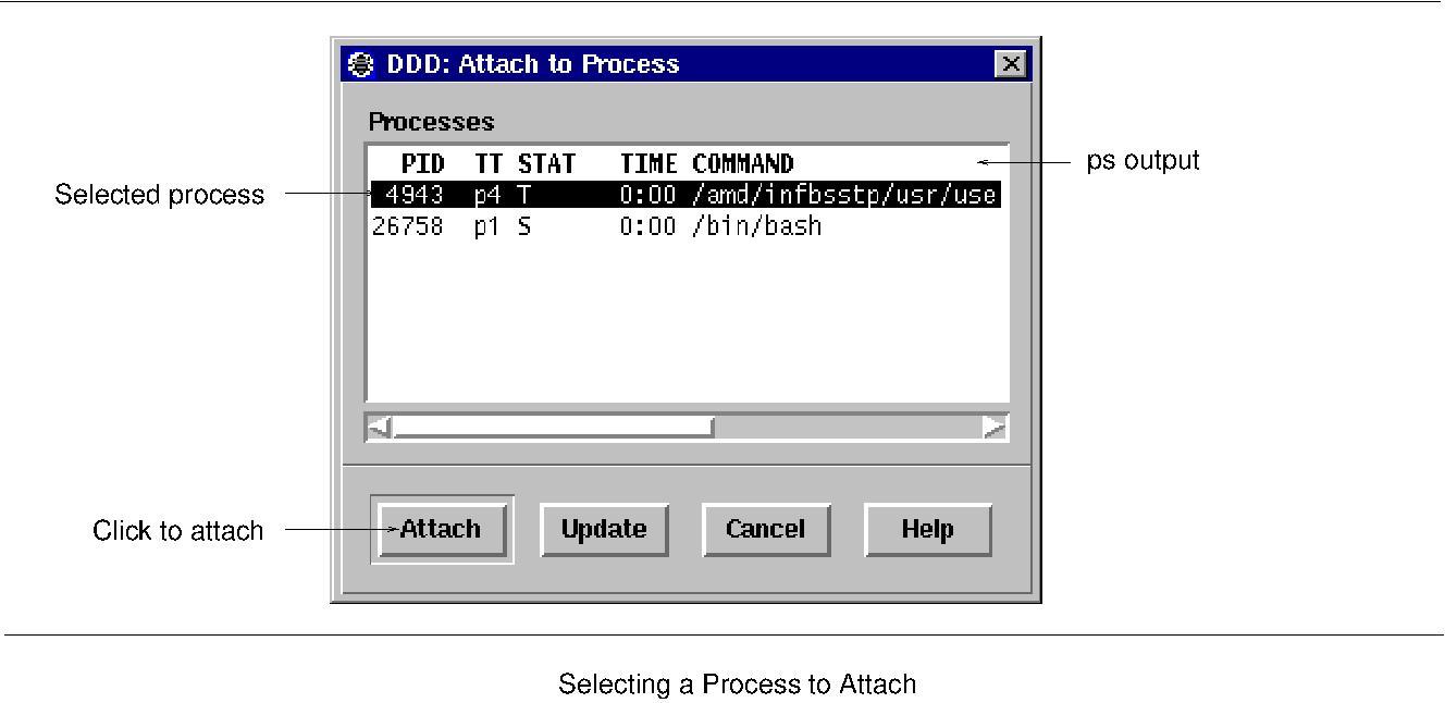 Debugging with DDD