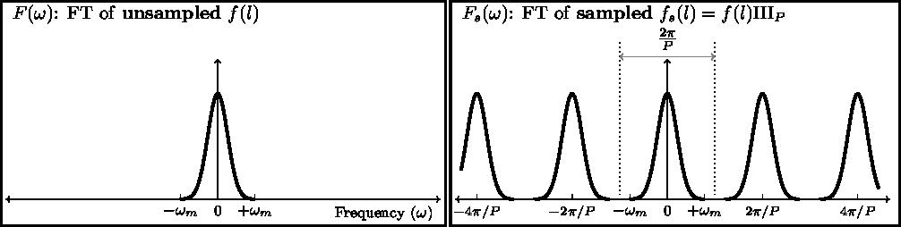 GNU Astronomy Utilities