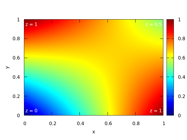 Interpolation — GSL 2 6 documentation
